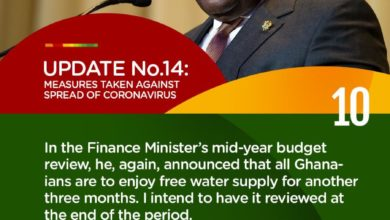 Photo of Inforgraphics: Akufo-Addo's 14th address to the nation on measures taken against spread of Covid-19