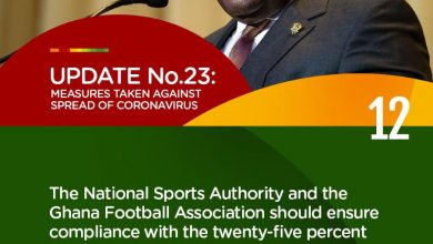 Photo of Infographics: Akufo-Addo's 23rd address on coronavirus pandemic