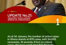 Photo of Infographics:  President Akufo-Addo's 21st address on coronavirus pandemic