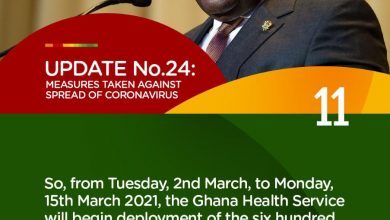Photo of Infographics: Akufo-Addo's 24th address to the nation on measures to fight coronavirus