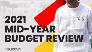 Photo of Infographics: Breakdown of Mid-year budget review